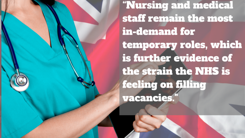 Higher Starting Salaries for Healthcare Jobs in the UK