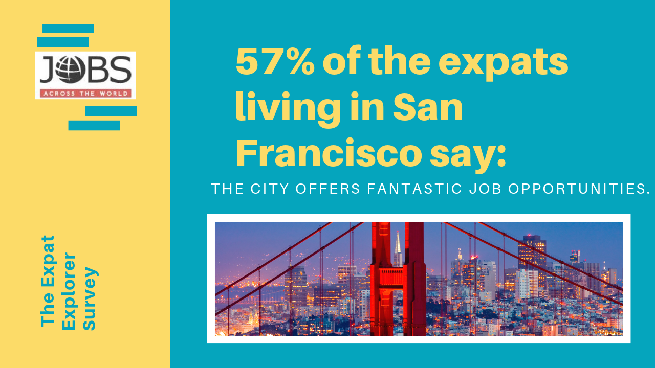 The Best Cities for Finding Expat Employment